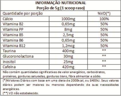 Pre-HD B. Alanina 100g - BodyAction