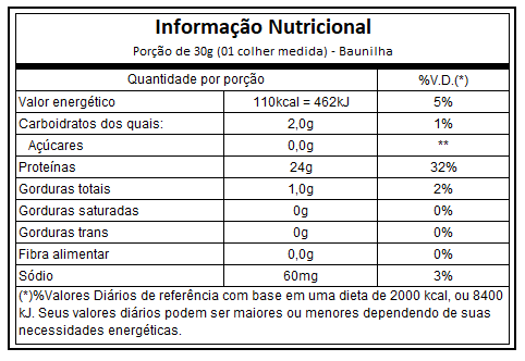 Tasty Whey ISO 908g - Adaptogen