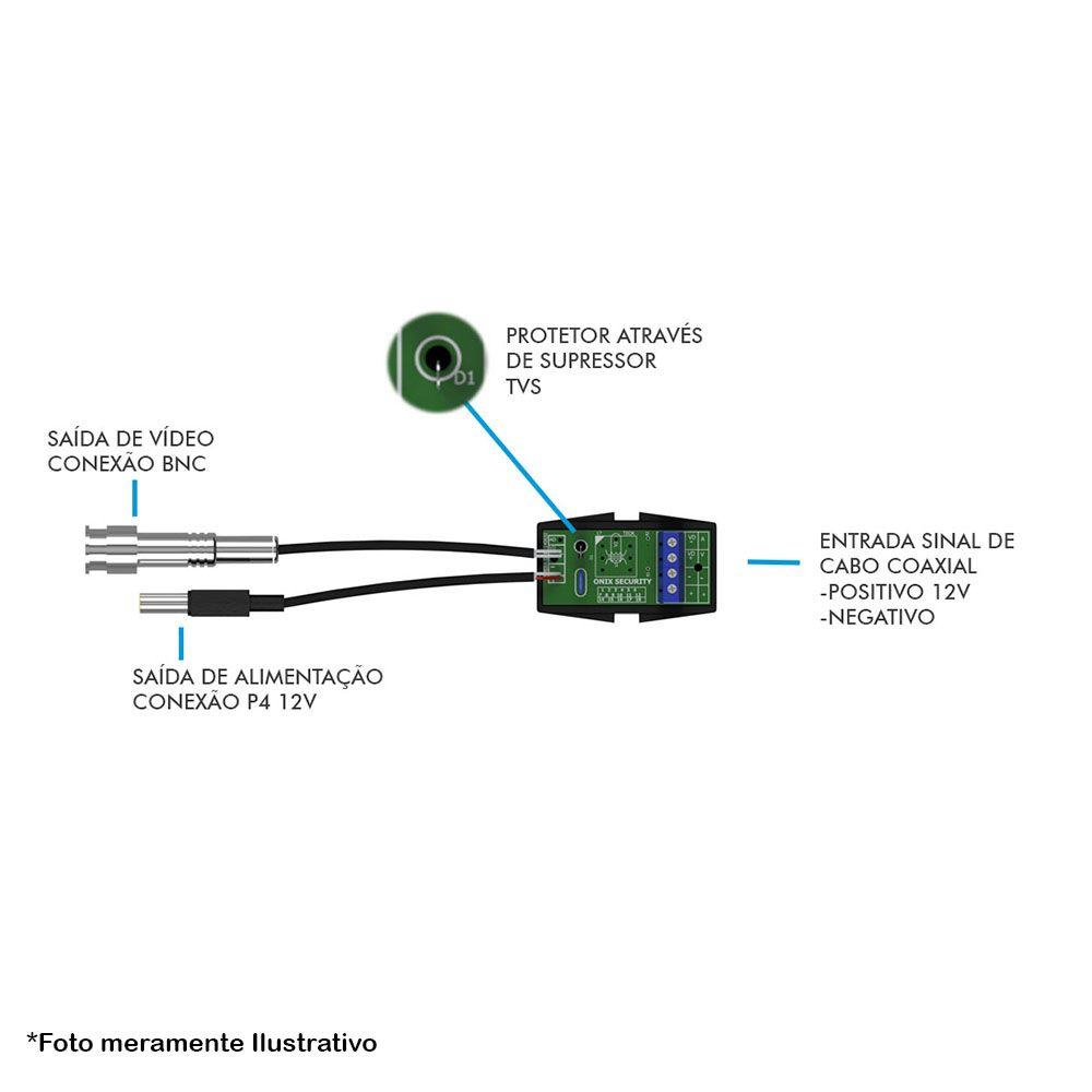 Titan Protetor de surto, Entrada com Borne para conexão no cabo Coaxial, BNC E P4, Supressor TVS