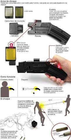 Taser Gun Pistola de Choque a distancia 5 metros - Para Defesa pessoal c/ *Doc de Autorização*