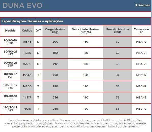 Par Pneu 90/90-19 e 110/90-17 Levorin Duna Evo