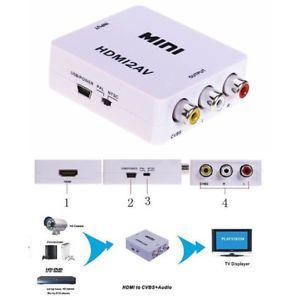 ADAPTADOR CONVERSOR DE AV RCA PARA HDMI - HDMI2AV