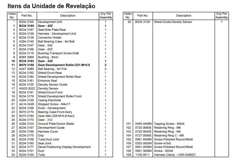 Unidade de Revelação Ricoh MP 1100 |MP 1350|MP 9000|Pro 1106|Pro 1356|Pro 906 - B2343103 |B2344499 |B2343100 - Original
