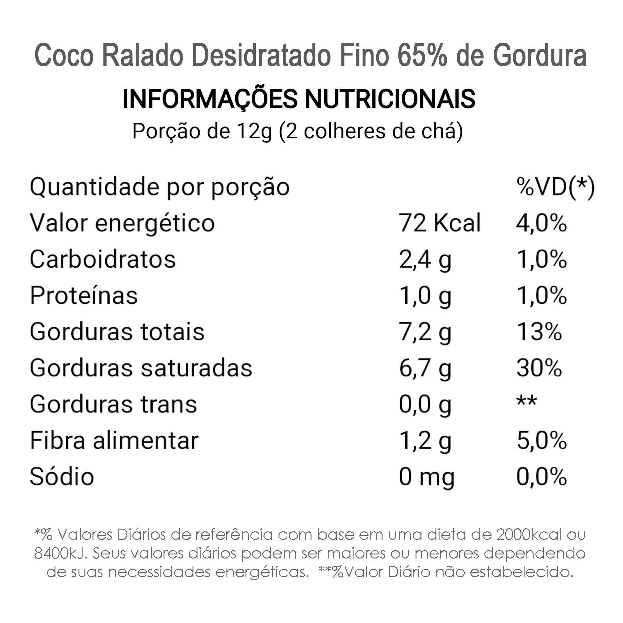 Coco Ralado Desidratado Fino 65% Gordura (sem açucar) 200g  - TLC Tudo Low Carb