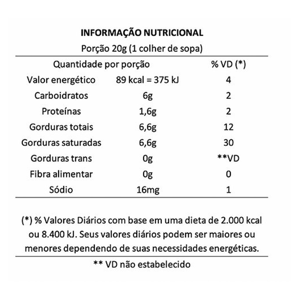 Doce de Leite de Coco Sem Açúcar Cocodensado 200ml  - Tudo Low Carb