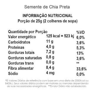 Semente de Chia Preta 250g  - TLC Tudo Low Carb