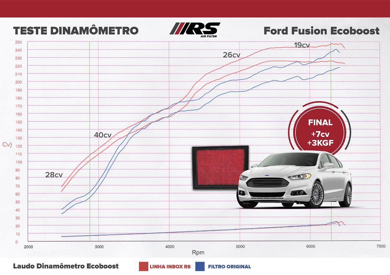 Filtro De Ar Alta Performance Ford Fusion 2.0 Ecoboost 2013->