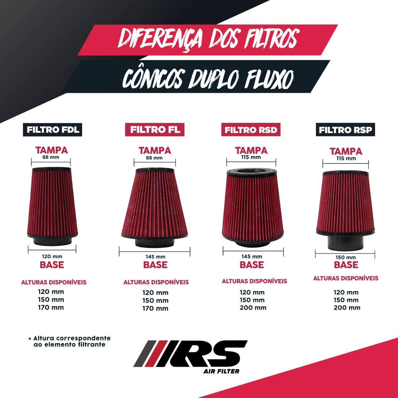 Filtro De Ar Esportivo Cônico Duplo Fluxo Altura 200MM Linha RSD