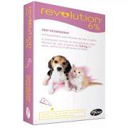 Revolution 6% 0,25ml para Filhotes de Cães e Gatos até 2,5Kg