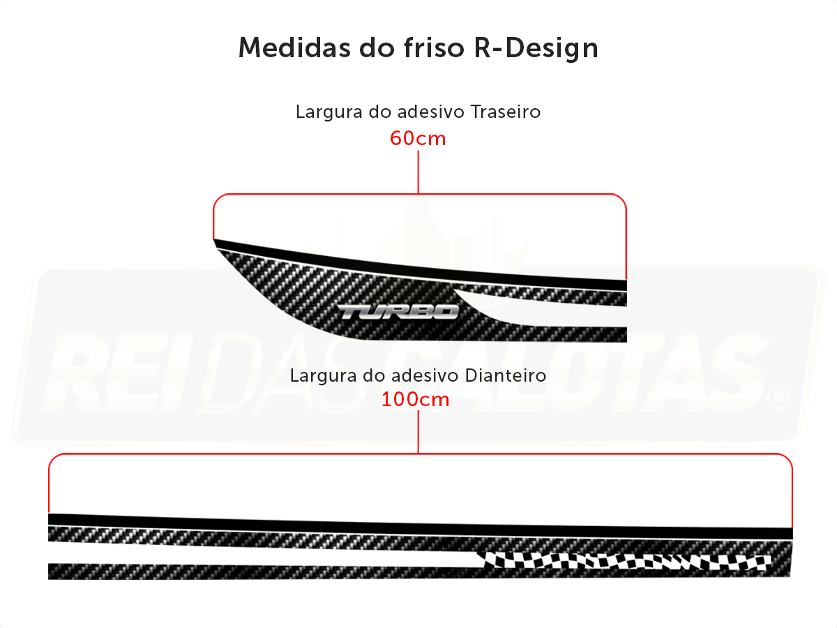 Friso Adesivo Novo Onix Hatch 2020 R-Design Laranja