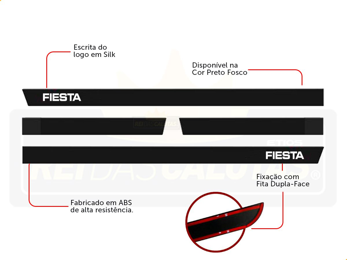 Friso Borrachão Lateral Ford Fiesta Sedan Rocam