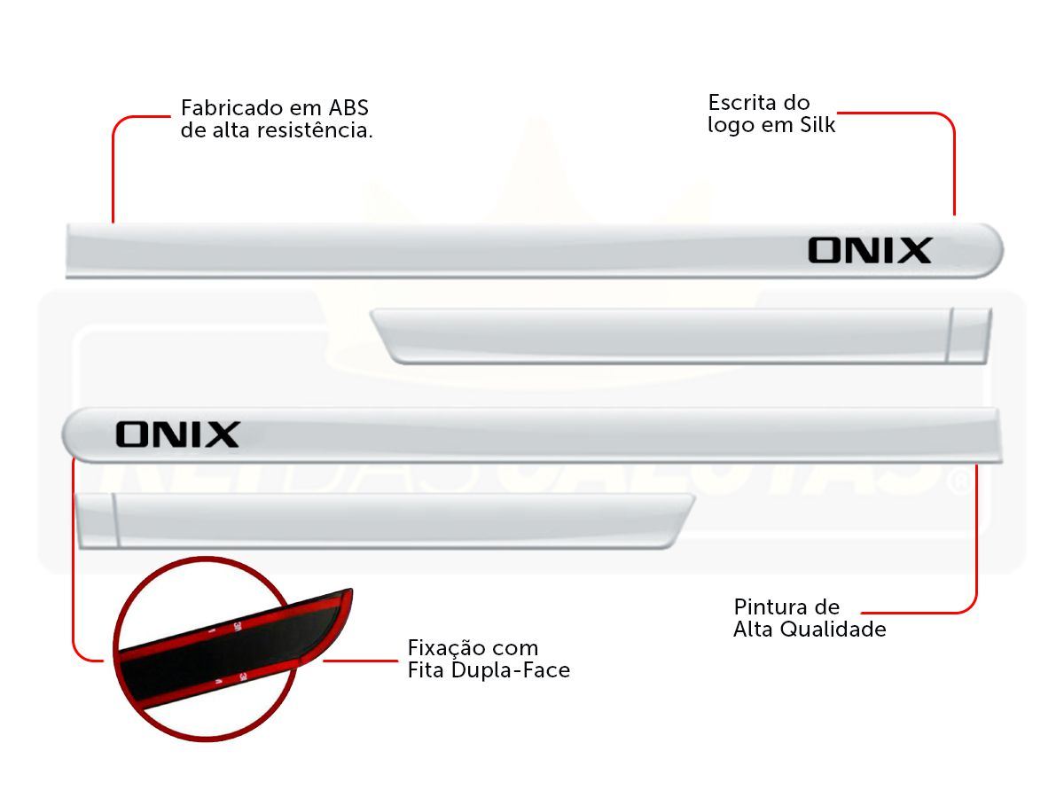 Kit Novo Onix Hatch 2020 Tapete E Friso Branco Summit