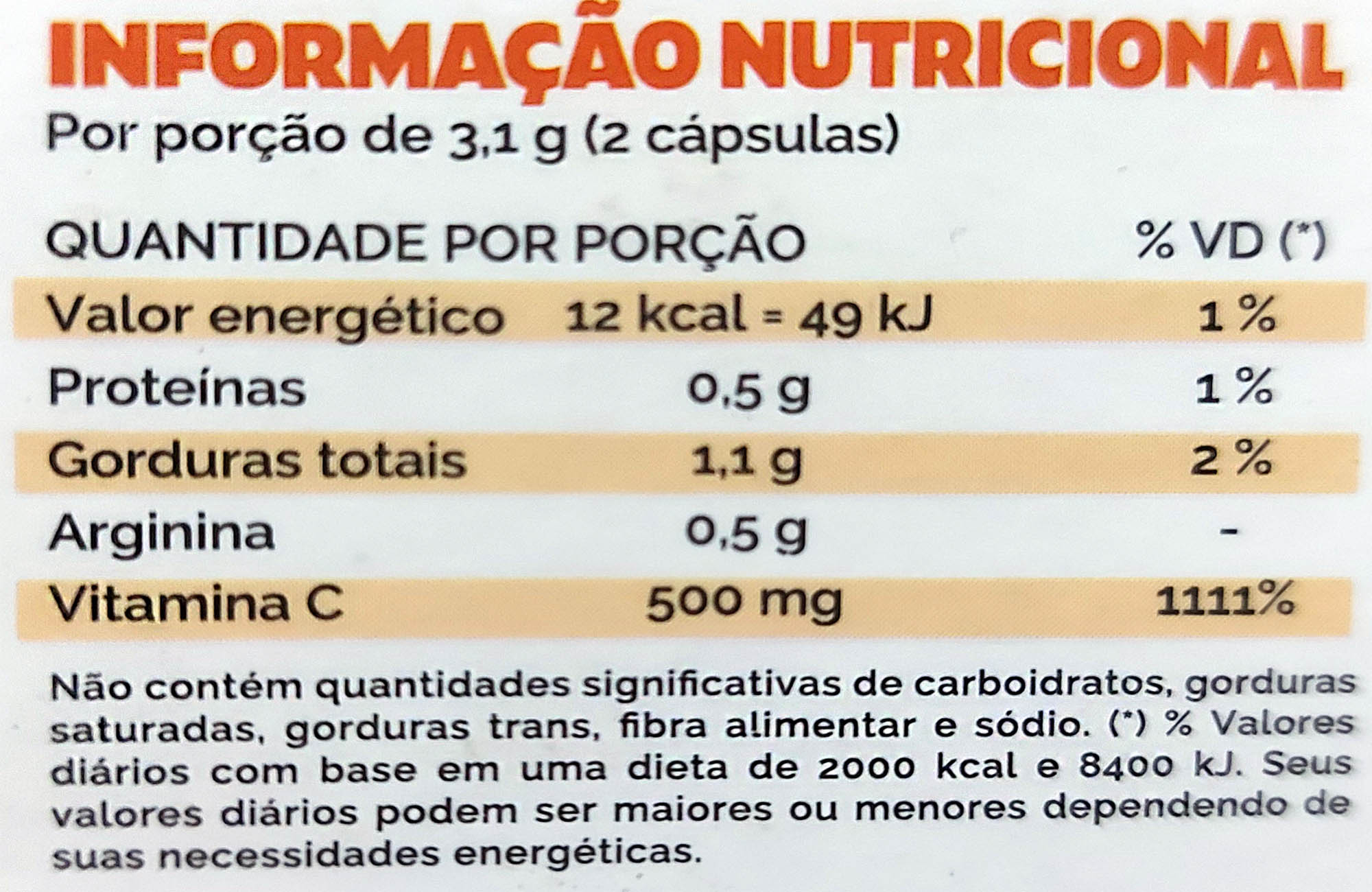 Box Energia: Coenzima Q10, Vitamina C e Multivitamínico A a Z
