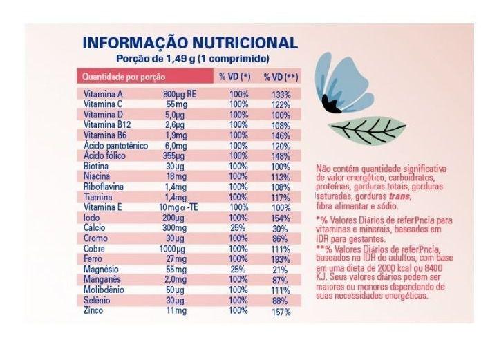 Nestlé Materna Polivitamínico para gestantes com 30 comprimidos