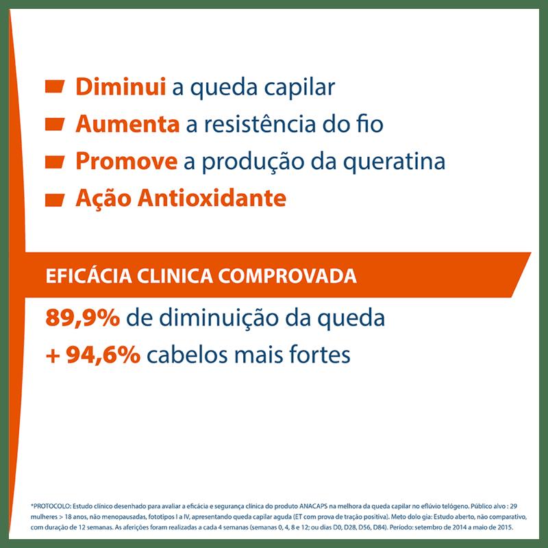 Suplemento Vitamínico Para Cabelo Anacaps Activ+ com 30 Cápsulas