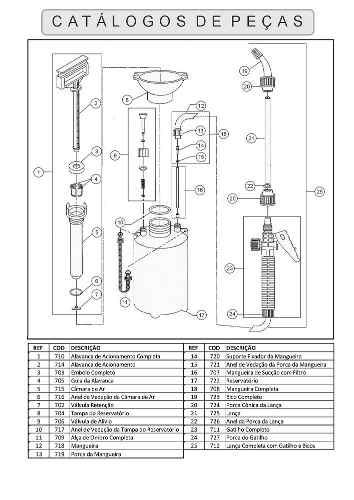 Kit Pulverizador Costal Manual 20l + Pulverizador Manual 8l