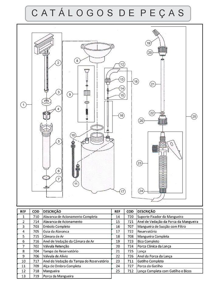 Pulverizador Pressão Acumulada 5 Litros SuperAgri
