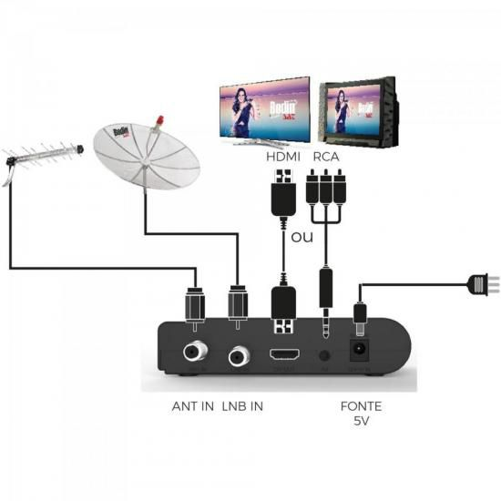 Receptor e Conversor Digital Ultrabox Preto Bedinsat