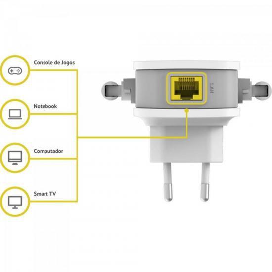 Repetidor Roteador Wireless 300MBPS DAP-1325 Branco D-LINK