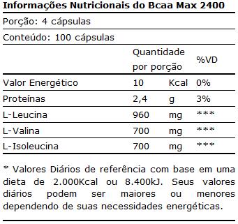 BCAA 2400 100 CAPS - MAX TITANIUM