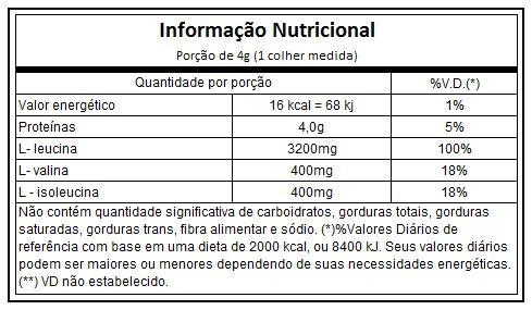 BCAA FERMENTADO 8.1.1 - SEM SABOR - 200G - ADAPTOGEN