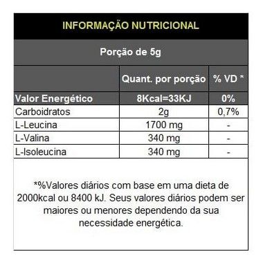 BCAA FIT FAST UVA 170G - FIT FAST NUTRITION