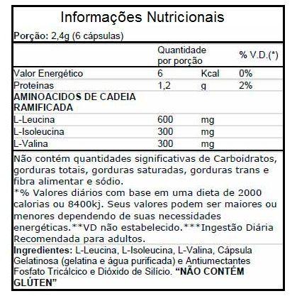 BCAA 2:1:1 (60 CAPSULAS) - ATLHETICA NUTRITION