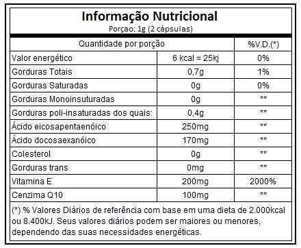 CoQ10+OMEGA 3 + NATURAL VITAMINA E - 60 CAPS - ESSENTIAL NUTRITION