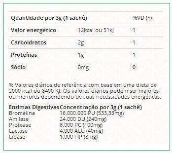 ENZYFOR 10 SACHES - VITAFOR