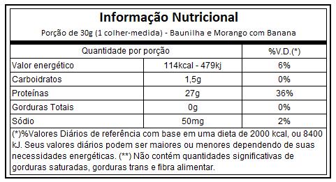 METAPURE ZERO CARB ISOLATE - 2kg - QNT