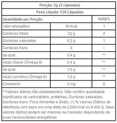 ÓLEO DE CÁRTAMO 30 CÁPSULAS - LAVITTE