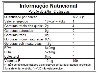 ÔMEGA 3 - 60 Cápsulas - INTEGRAL MÉDICA
