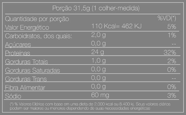TASTY ISO 2LBS (945G) - ADAPTOGEN