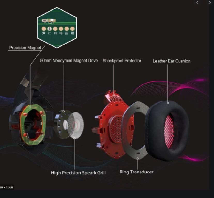 Fone de Ouvido Headset Gamer Onikuma K2 Pro