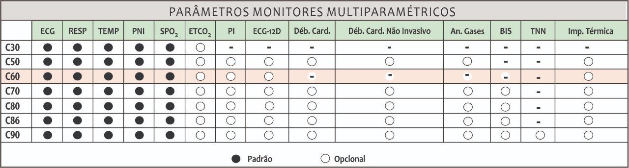 Monitor Multiparamétrico - C60 - COMEN