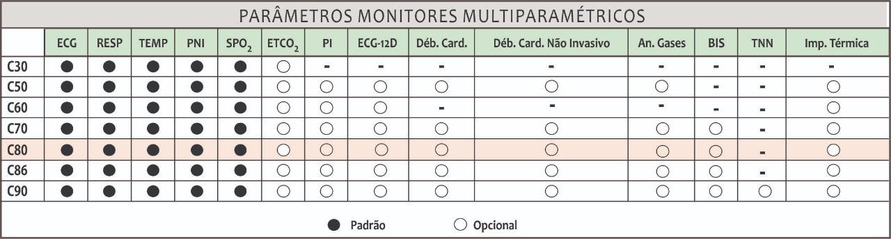 Monitor Multiparamétrico - C80 - COMEN