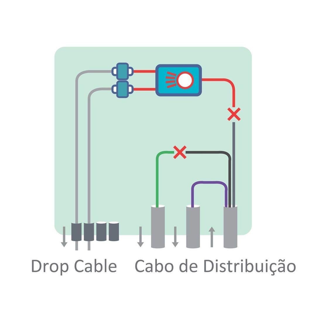 Caixa de Distribuição óptica CTO FDP-420A-16