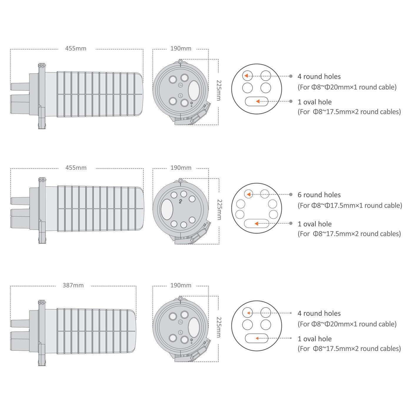 Caixa de Emenda FOSC-230R-144F (144FO)