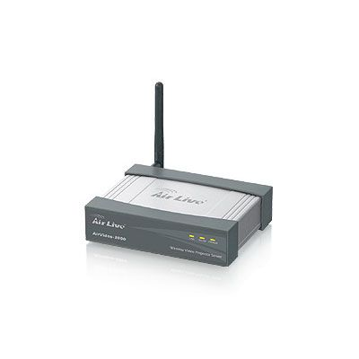 Servidor para projetor wireless Air Live AirVideo-2000