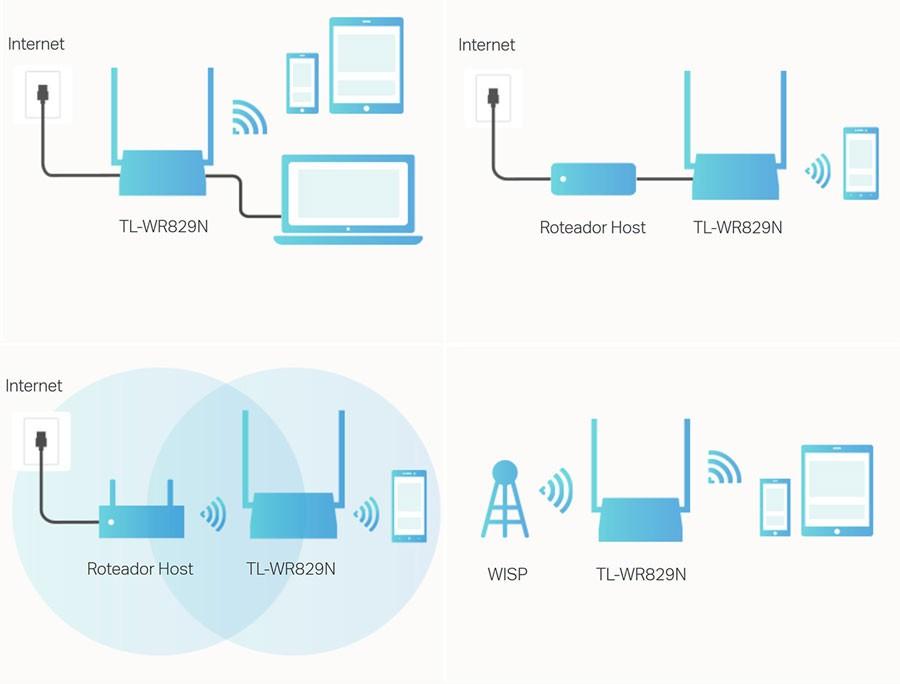 TP-LINK TL-WR829N 300mbps Antena 5dbi Repetidor