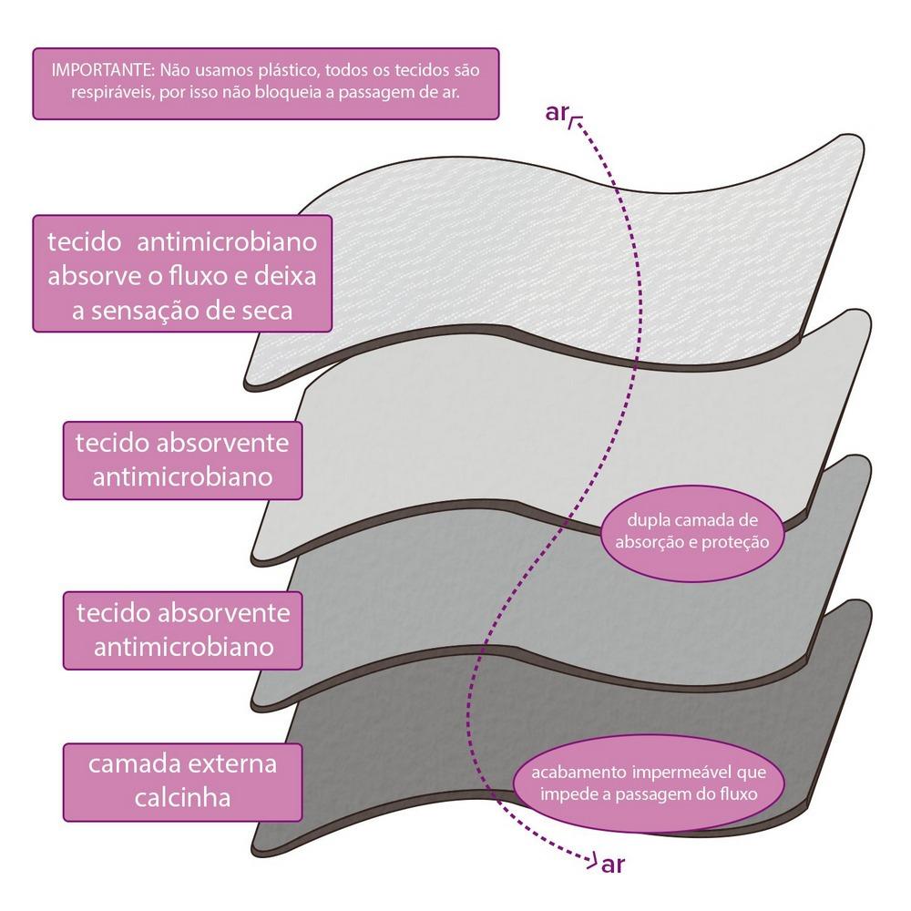 Calcinha Menstrual Inciclo - Modelo Ativa