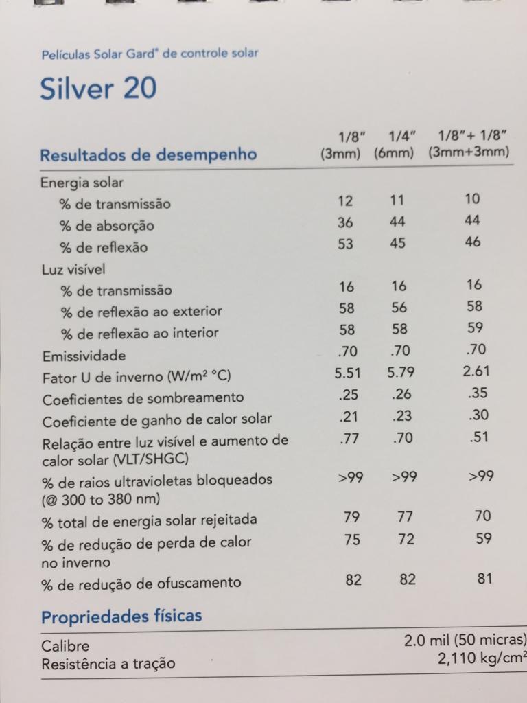 Película  Solar Gard SILVER 20 de Controle Solar Prateada (1,52m X 30m) Média Refletividade TLV 20%