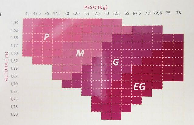 Meia Calça Lupo Alta Compressão 28-30 mmhg Terapêutica Fio 280 Varizes 59200-002