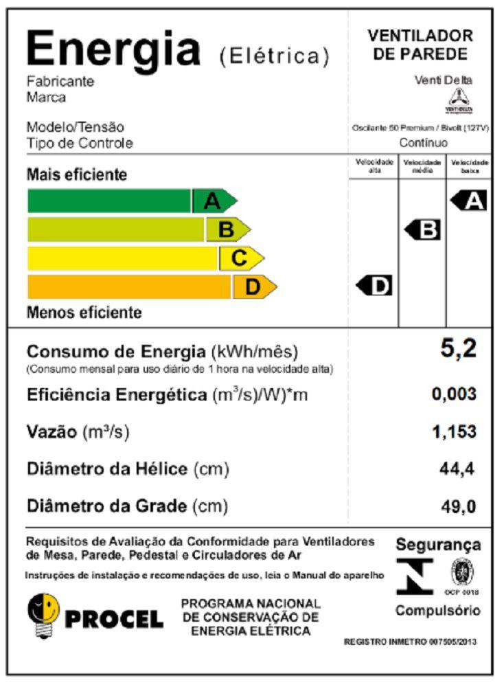 VENTILADOR DE PAREDE BRANCO 50CM PREMIUM (170 WATTS)GRADE DE AÇO VENTI-DELTA