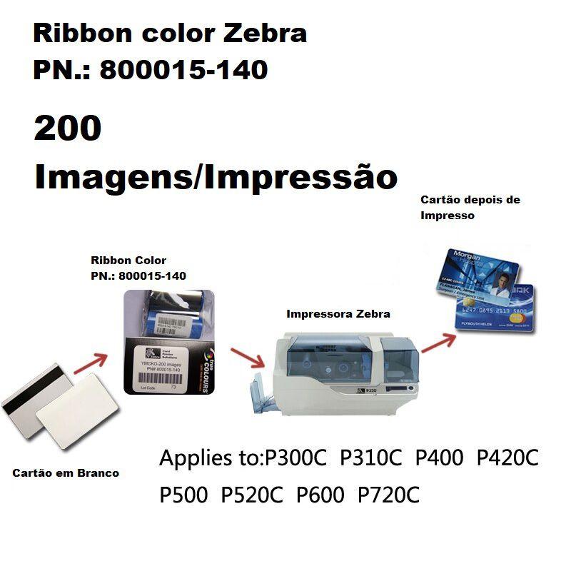 Zebra 800015-140 ID Card Printer Ribbon YMCKO