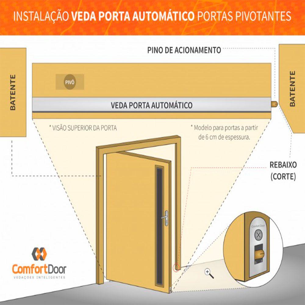 Veda Porta-Automatico-Confort Door