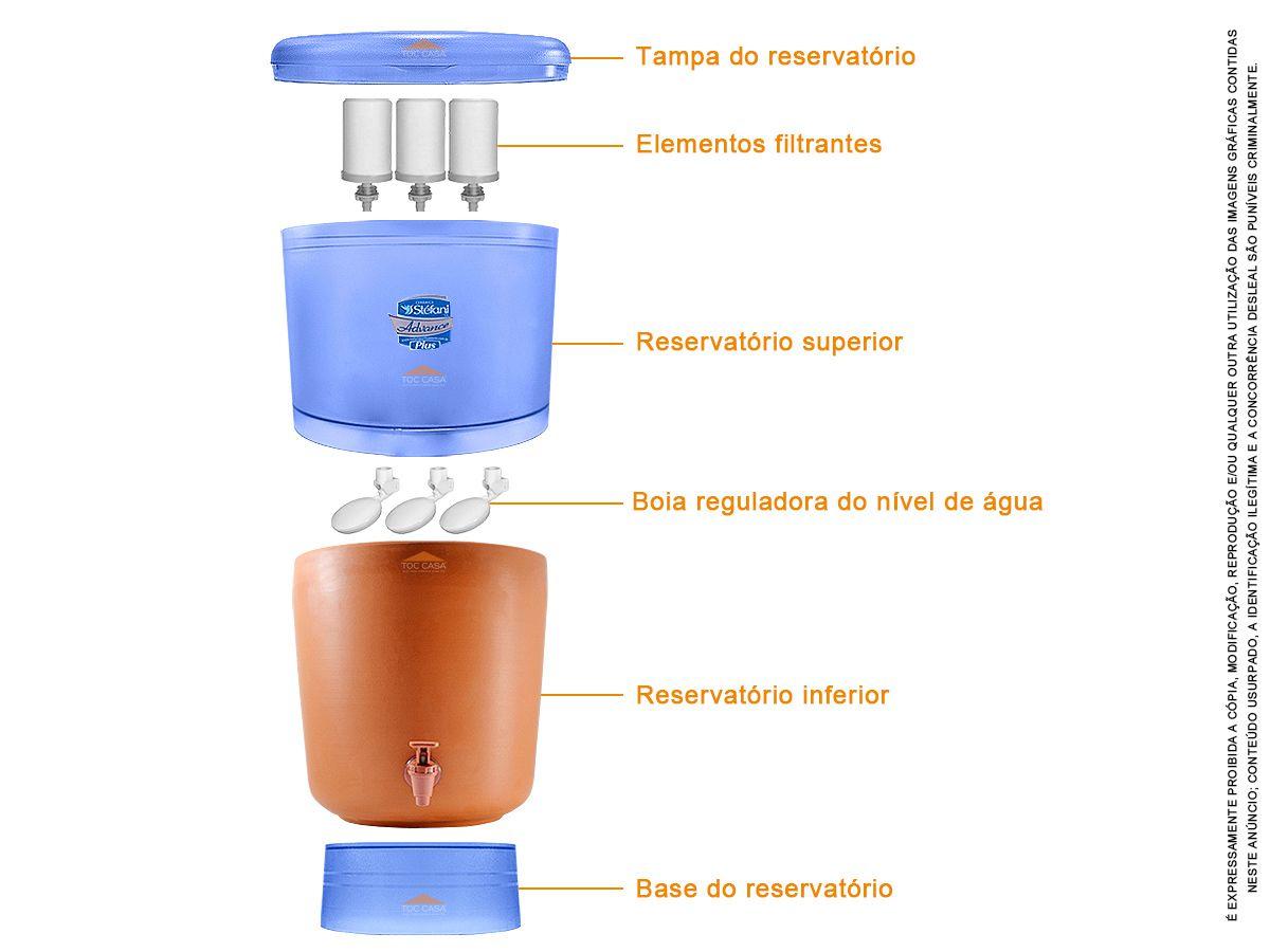 Filtro De Barro 3 Velas 10 Litros Advanced Plus Com Boia E 3 Refil Extra