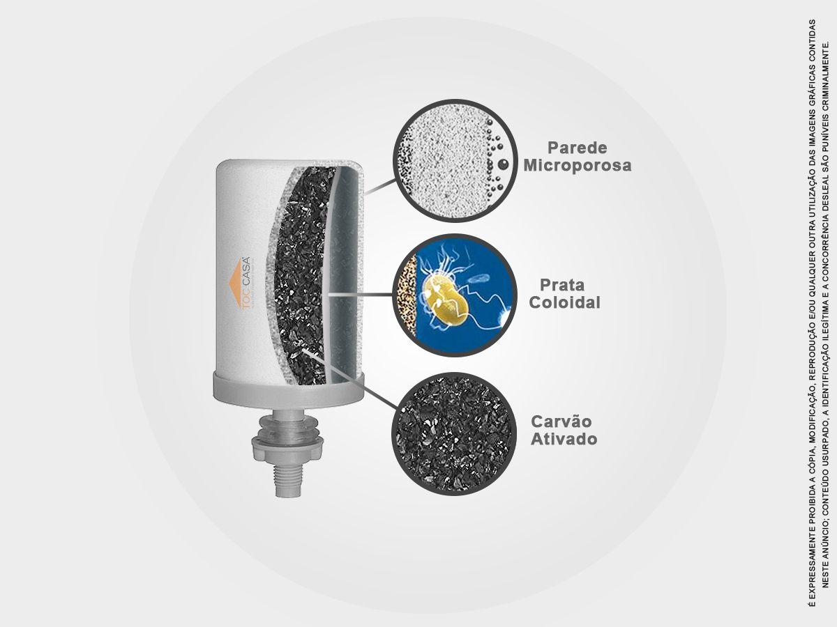 Kit 4 Vela Para Filtro De Barro Tripla Filtragem Tripla Ação