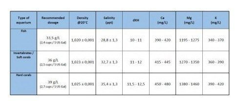 Prodibio Sal Balde 25kg Natural Pure Ocean  - FISHPET Comércio de Acessórios para Animais Ltda.