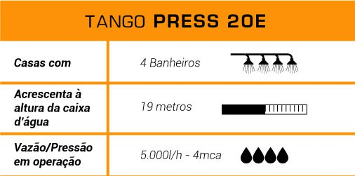 PRESSURIZADOR ROWA TANGO PRESS 20E